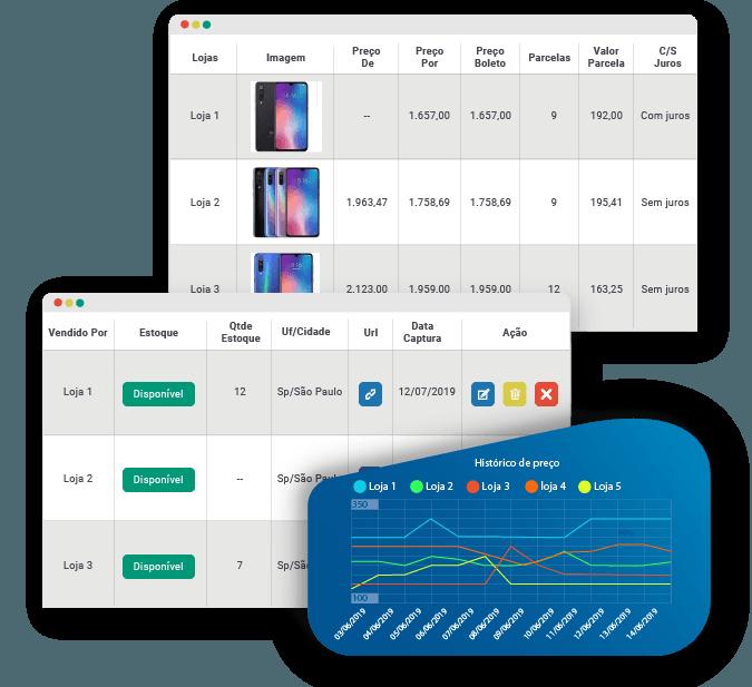 Monitoramento de Preços